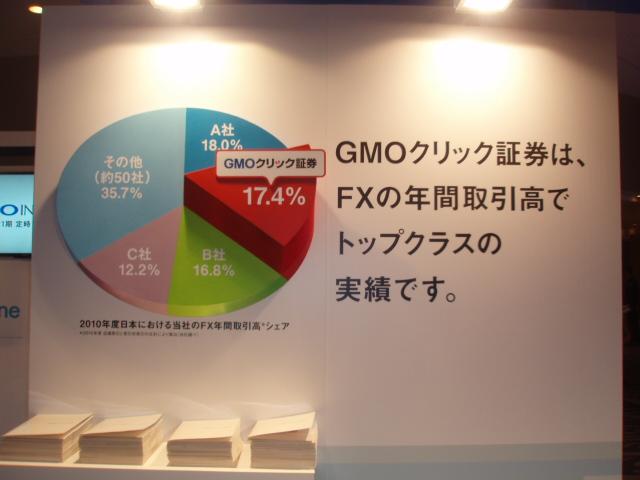 記事:株主総会レポート GMOインターネット株式会社 その3(質問中編)のイメージ画像
